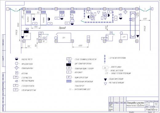 Планировка производственного участка