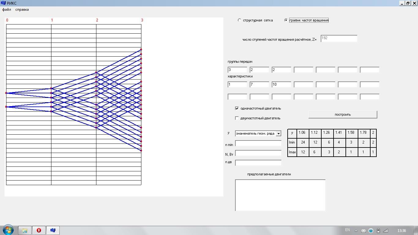 Построение структурной сетки, графика частот.