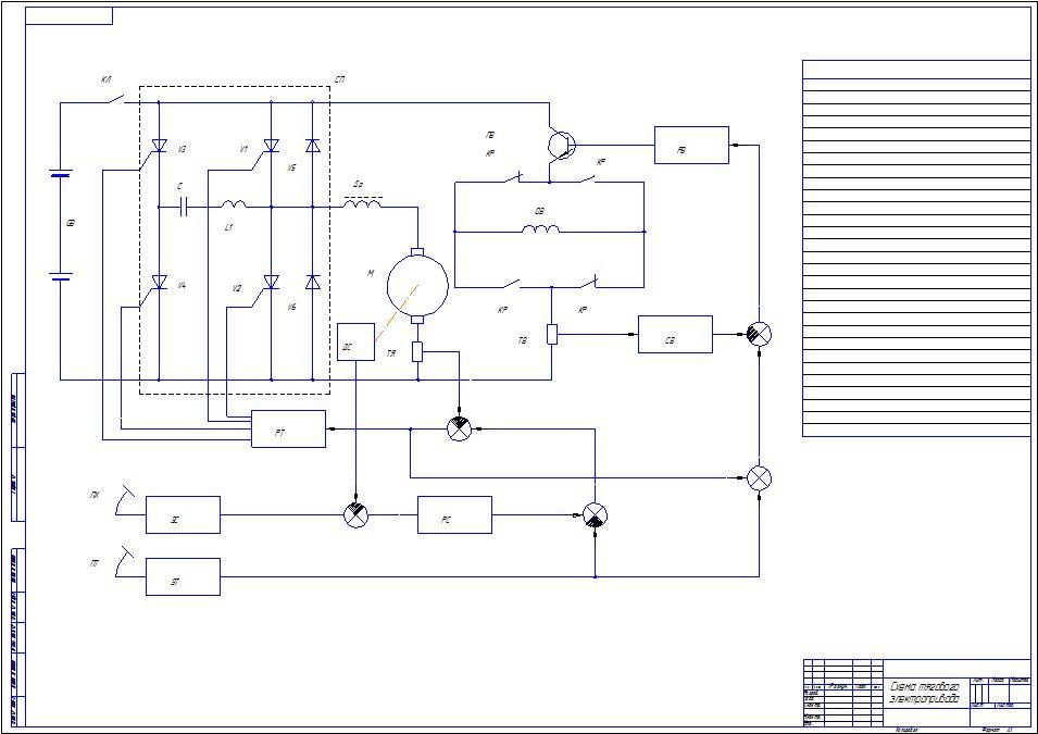 Схема тягового электропривода