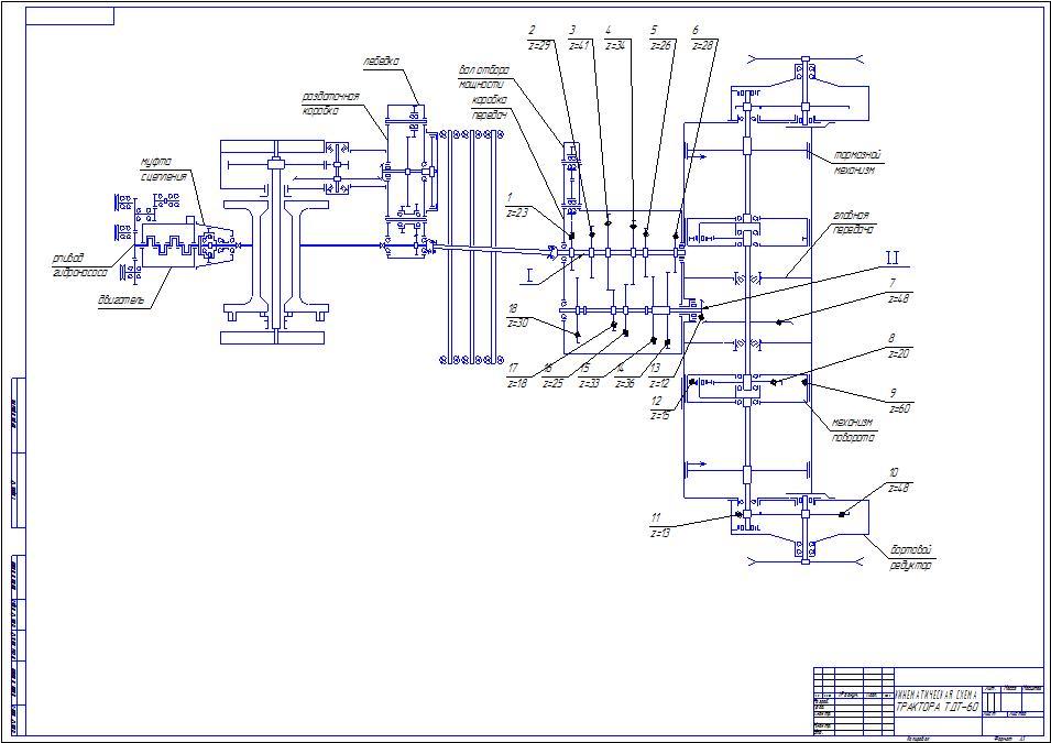 Кинематическая схема трактора ТДТ-60