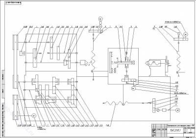 Кинематическая схема станка 16K20Ф3