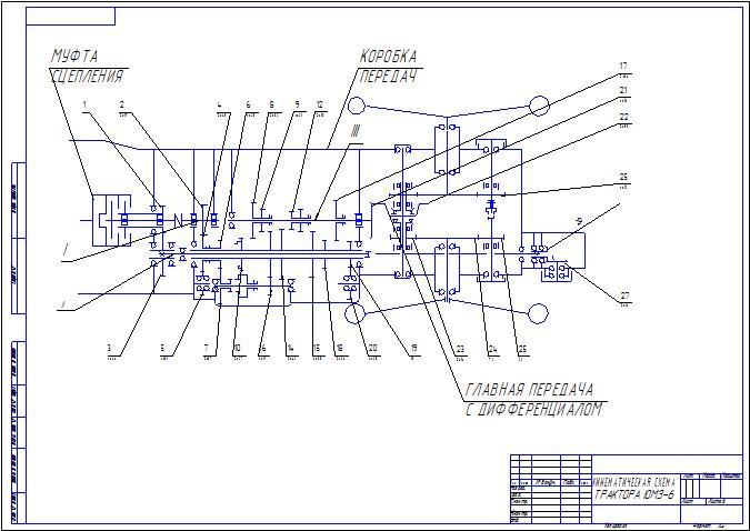 Кинематическая схема трактора ЮЗМ-6