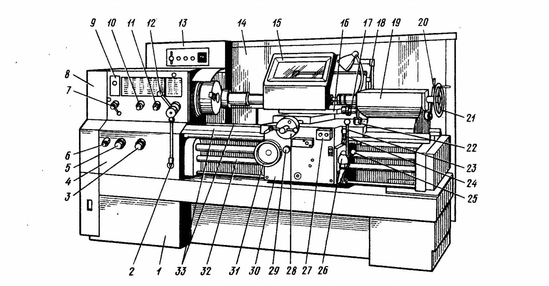 Устройство токарно-винторезного станка 16К20