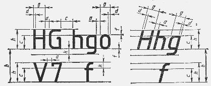 Основные параметры чертежного шрифта