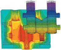 ProCAST. 3D-моделирование литейных процессов