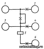 Структурная схема станка
