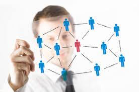 Правильная оценка потенциала персонала
