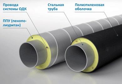 Труба ППУ - схема