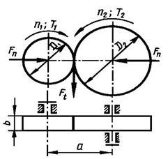 Схемы фрикционных передач